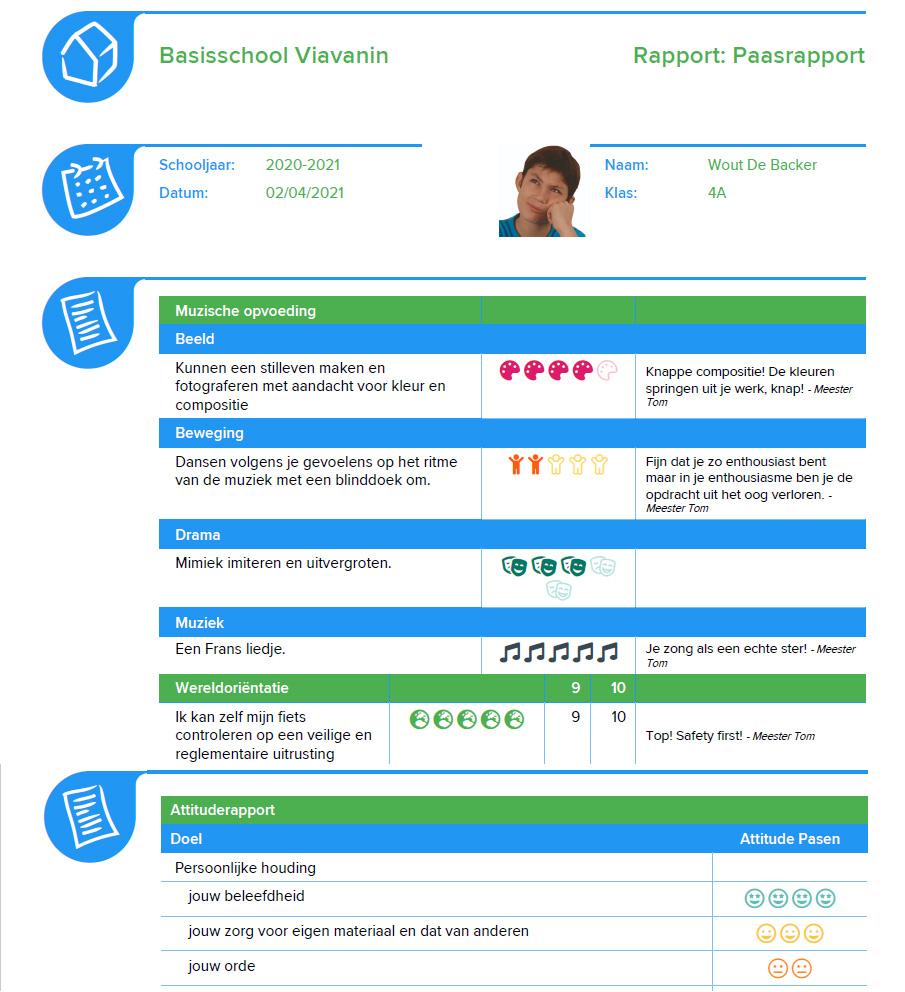 Bingel evaluatie rapport